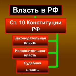 Органы власти Кимров